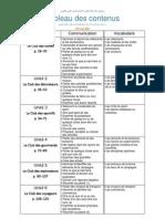 محتويات منهج اللغة الفرنسية الجديد للصف الثاني الثانوي