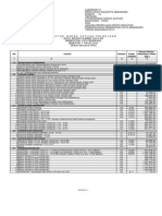 04 Analisa PSDA Semester I Tahun 2015
