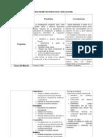 Comparación de Métodos Predictivos y Correlacional