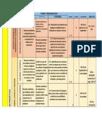 Dosificacion y Plan Mate 2 Bim1