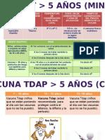 vacuna TDAP y VPH.pptx