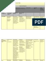 intermediate music curriculum map1