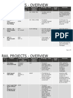 Rail Sector Overview v1