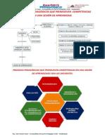 Procesospedaggicosdeunasesion 150716043253 Lva1 App6892