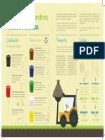 infografia-residuos-solidos