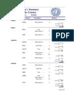 September2003_3.pdf