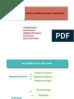 clasificacion percusion idofonos.pdf