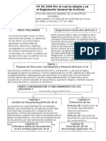 Acuerdo 07 de 1994 Mapa Conceptual