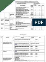Fisa de Evaluare Riscuri - Tehnician Echipamente de Calcul Si Retele