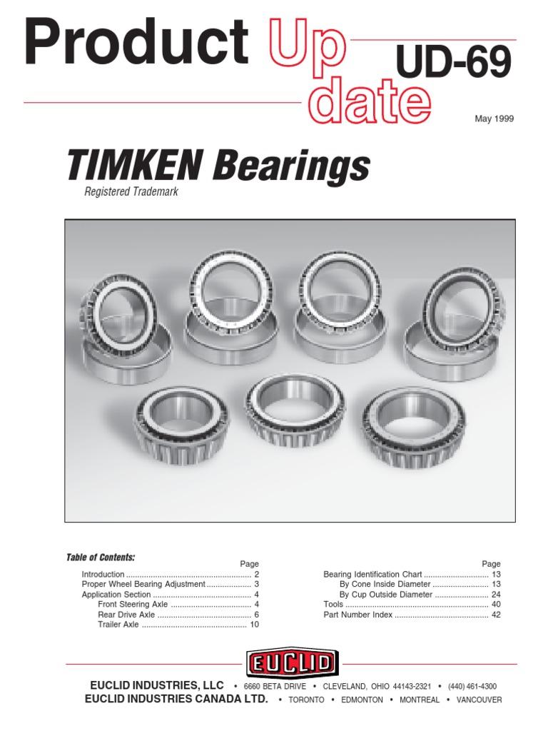 Timken JM822049 Axle Bearing