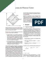 Diagrama de Penrose-Carter