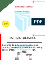 Sesion 2 El Cliclo Del Sistema Logistico
