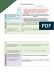 Reflexion Modulo 3- Autoevaluación