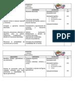 Contenidos 4 - Matematicas y Geometria Cuarto