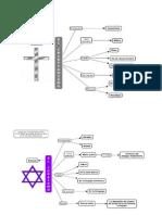 ESQUEMA RELIGIONES