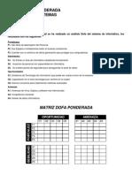 Casos de Dofa Actualizado 2015