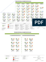 Administracion en Salud - Mapa Curricular 2