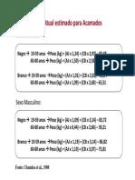Fórmulas Para Estimativa de Peso