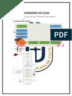 Diagramas - flujo gramas de producción