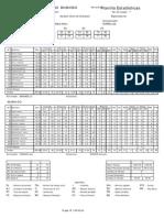 Estadísticas LNB 2015 Tercera División