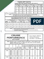 C172 data.pdf