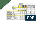 Dotación de Personal 2016.Docx