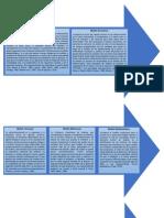 Modelos Proceso Salud Enfermedad
