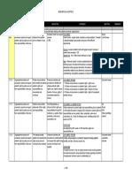 Masterlist_of_Indicators.pdf