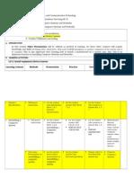 7. Session Plan-chs Ncii 8-13-2015