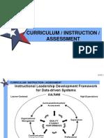 Curriculum Assessment Instruction