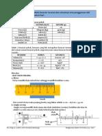 Rumus Fisika SMP 2012-2013