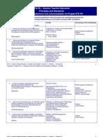 STE-PS Principals and Standards 2009 v03