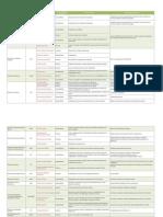 2013-11-28 Modalidades de Demandas