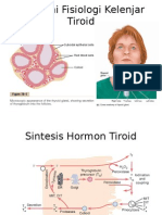 Anatomi Fisiologi Kelenjar Tiroid