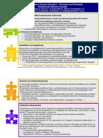 STE-PS Didaktisches Rahmenkonzept v01