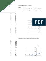 Usando Grafica La Recta Con La Ecuacion