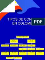 Tipos de Control en Colombia