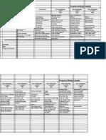 Program of Works Example