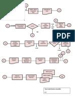 Fluograma Graficos PDF