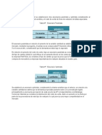 Evaluación de Proyecto Con Deuda