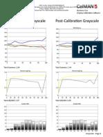 Insignia  Insignia NS-55DR420NA16 (Roku TV 2015) CNET review calibration report