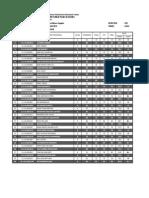 Score of Applied Linguistics 2014