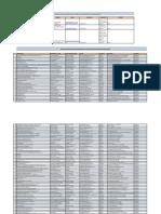 LISTADO-INVITADOS-REND.-CTAS-QUITO.pdf