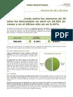 Informe ParoRegistrado ABR2015 (16a29años)