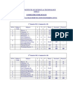 JIST all sem syllabus etc.pdf