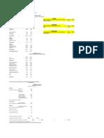 Garnica_tarea 7_Estudio de Caso_Razones Financieras