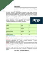 Notacion Cientifica-sistema Internacional