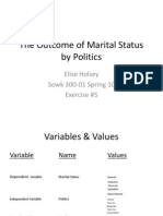 The Outcome of Marital Status by Politics
