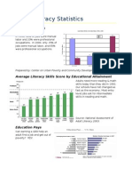 Adult Literacy Statistics