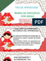 MAPA-DE-PROGRESO-MILENA.pptx